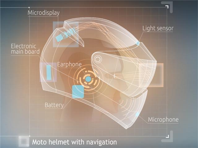 ¿Buscas ideas de negocio? Descubre el casco de moto con GPS de LiveMap