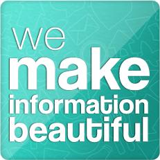 4 herramientas para crear infografías