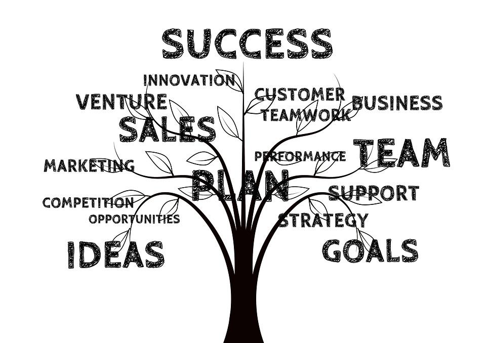 5 tipos de promociones que ayudarán a tu negocio