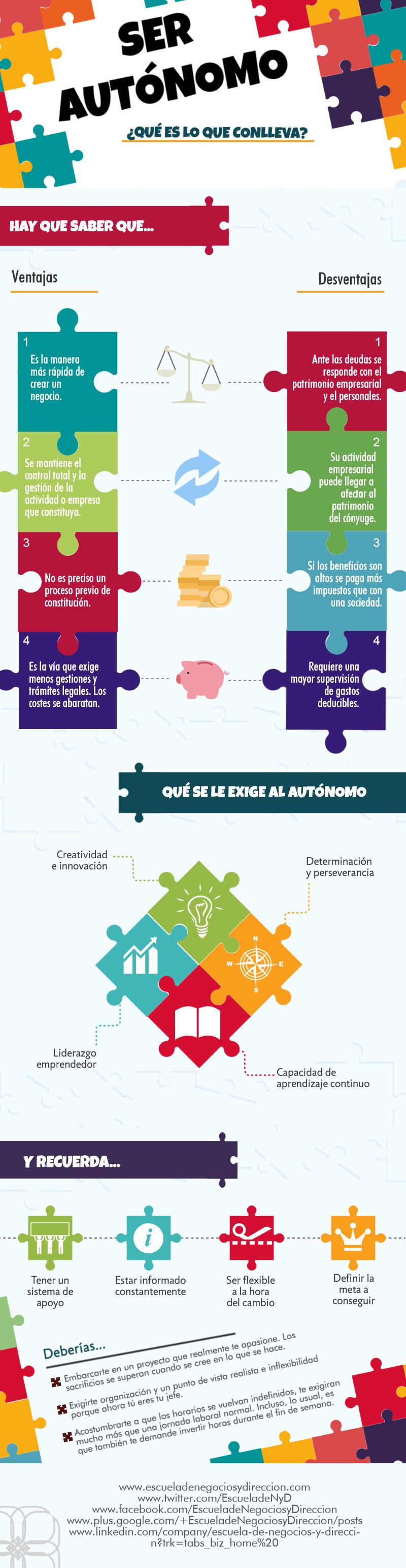 Ser autónomo: infografía sobre las ventajas y desventajas