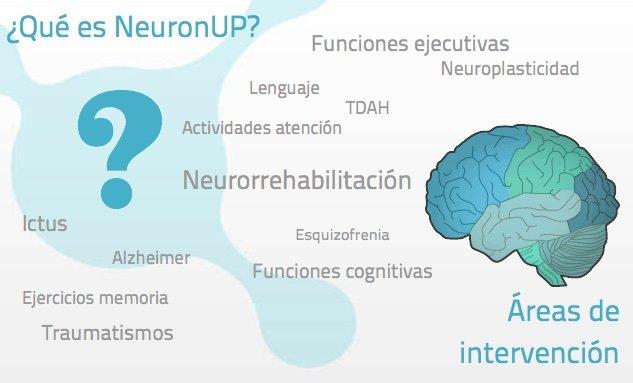 Emprendedores crean NeuronUP Kids, una plataforma con actividades para trabajar con niños con THDA