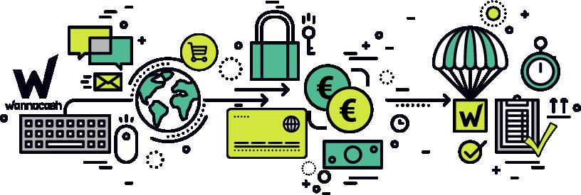 5 modos de financiar tu nuevo negocio