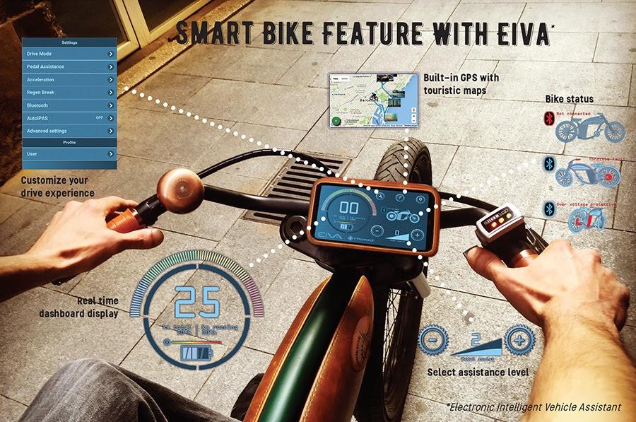 Rayvolt Cruzer, una bicicleta eléctrica con presencia en 23 países