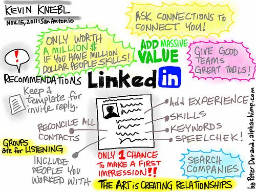 App Linkedin