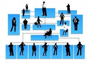Monta una empresa que vaya sola