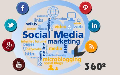 Ufanbuilder: crea tu imagen de marca en las redes sociales