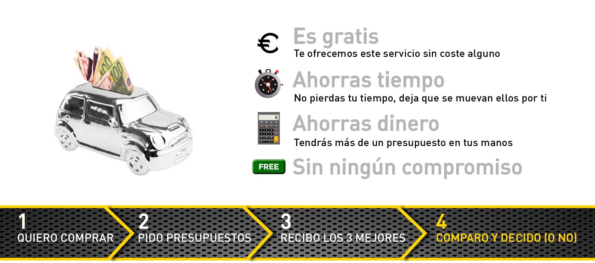 PRIXIgo, una herramienta que facilita la compra de un coche nuevo