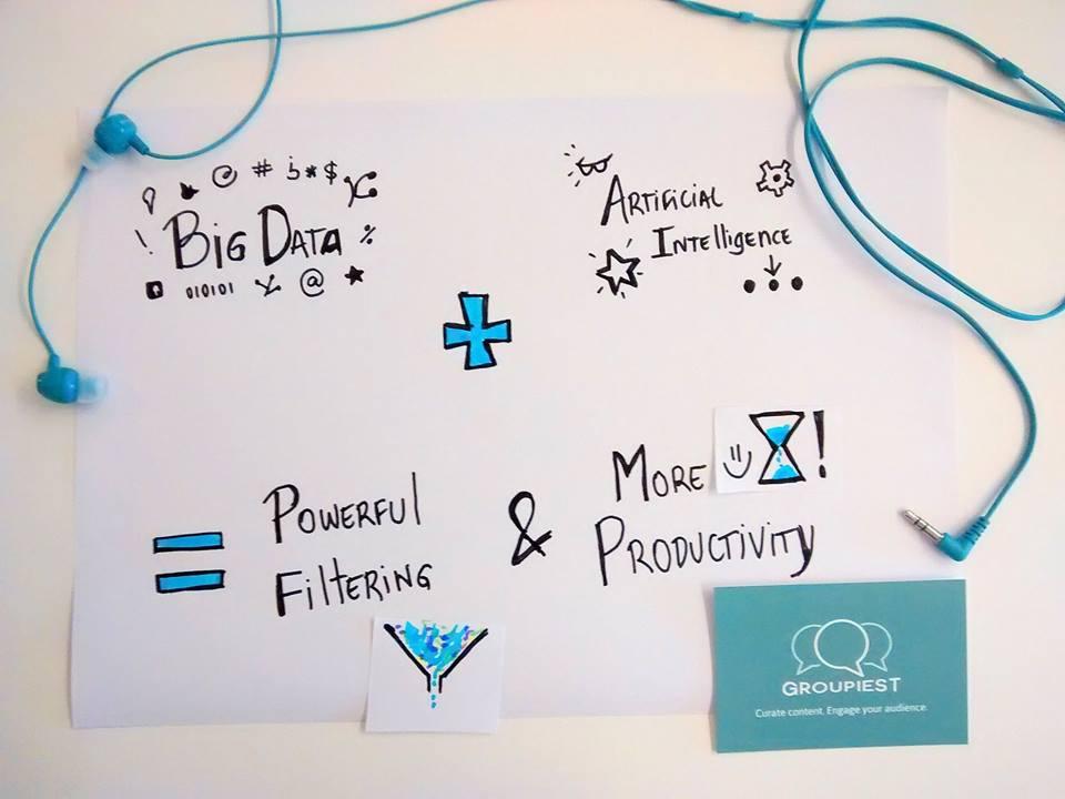Un emprendedor de 22 años crea Groupiest, una herramienta de marketing de contenidos