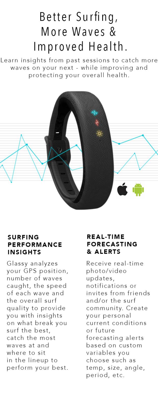 Llega Glassy Zone, un dispositivo resistente al agua que registra la actividad de los surfistas