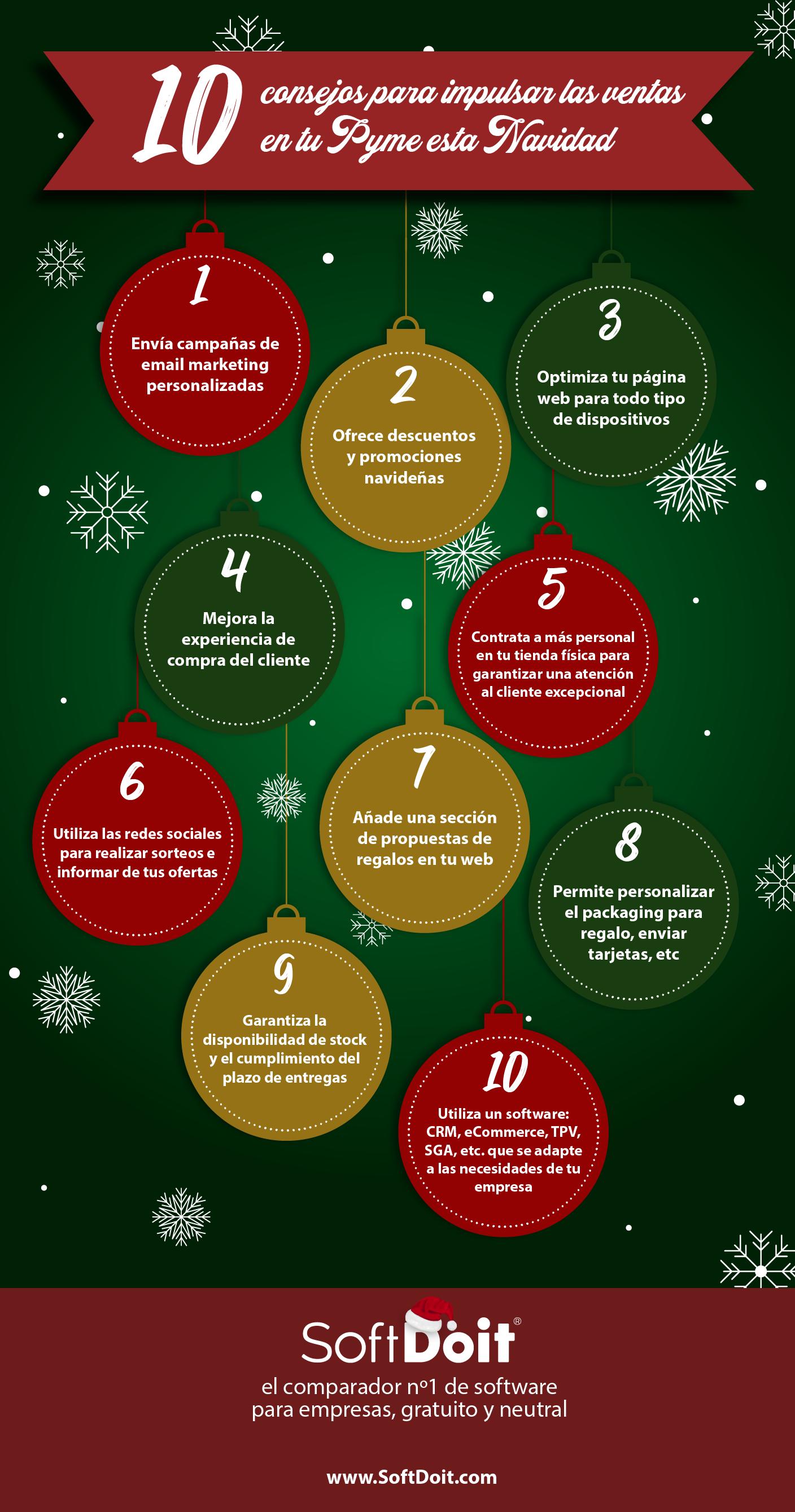 Cómo impulsar las ventas en Navidad si tienes una pyme
