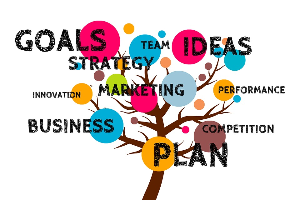 ¿Quieres ser un gran empresario? Prana México te ayuda a conseguirlo
