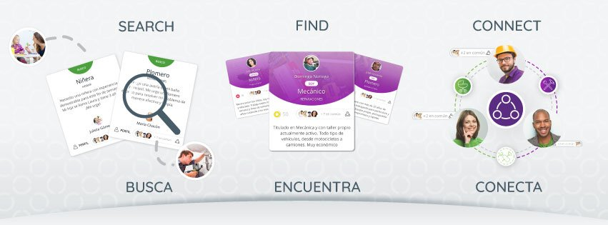 TinkerLink, una app para contratar a personas recomendadas por un amigo o familiar