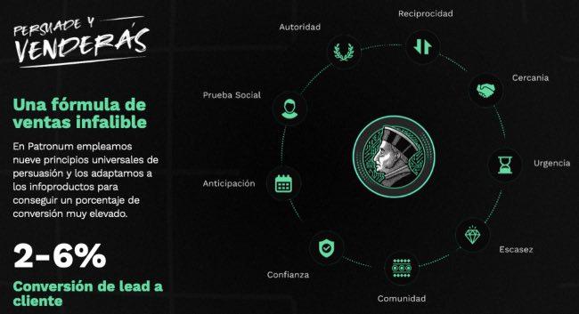 Patronum, una startup de infoproductos creada por dos jóvenes emprendedores que busca financiación - Diario de Emprendedores